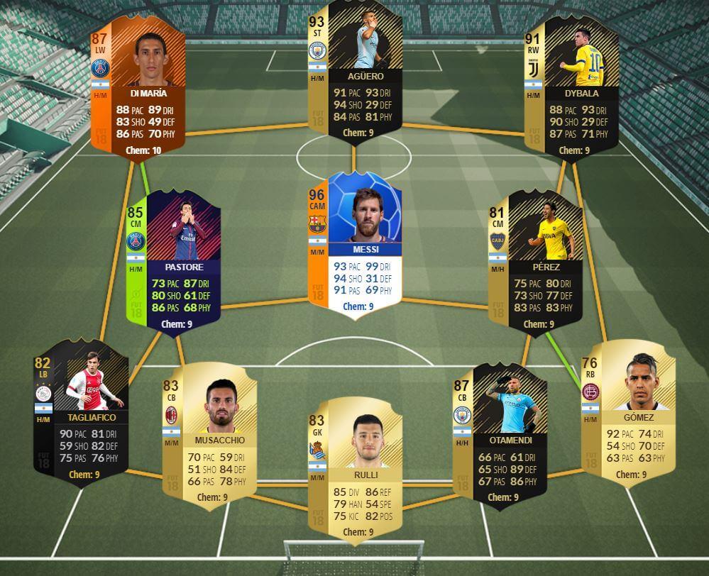 Selección de Argentina en FIFA 18 Ultimate Team