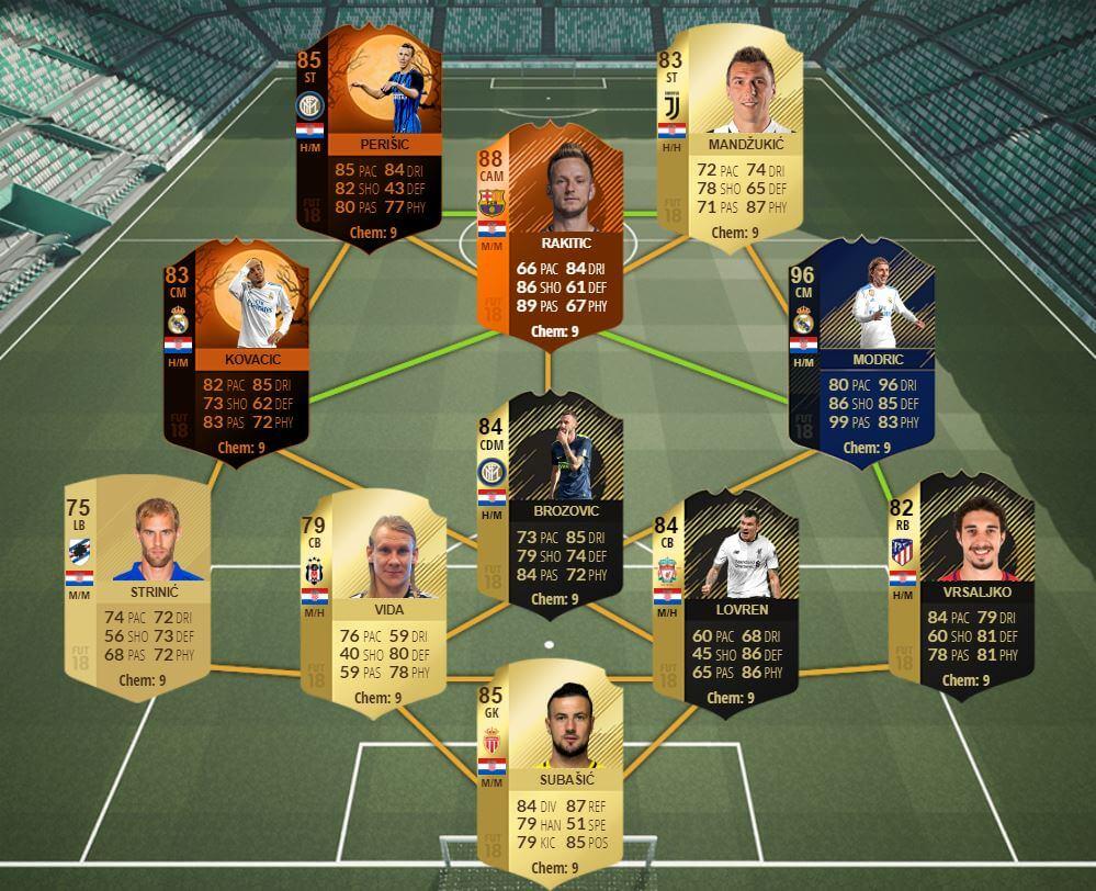 Selección de Croacia en FIFA 18 Ultimate Team