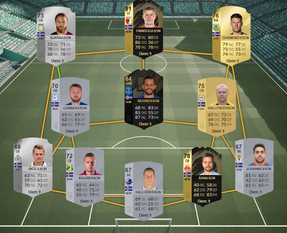 Selección de Islandia en FIFA 18 Ultimate Team