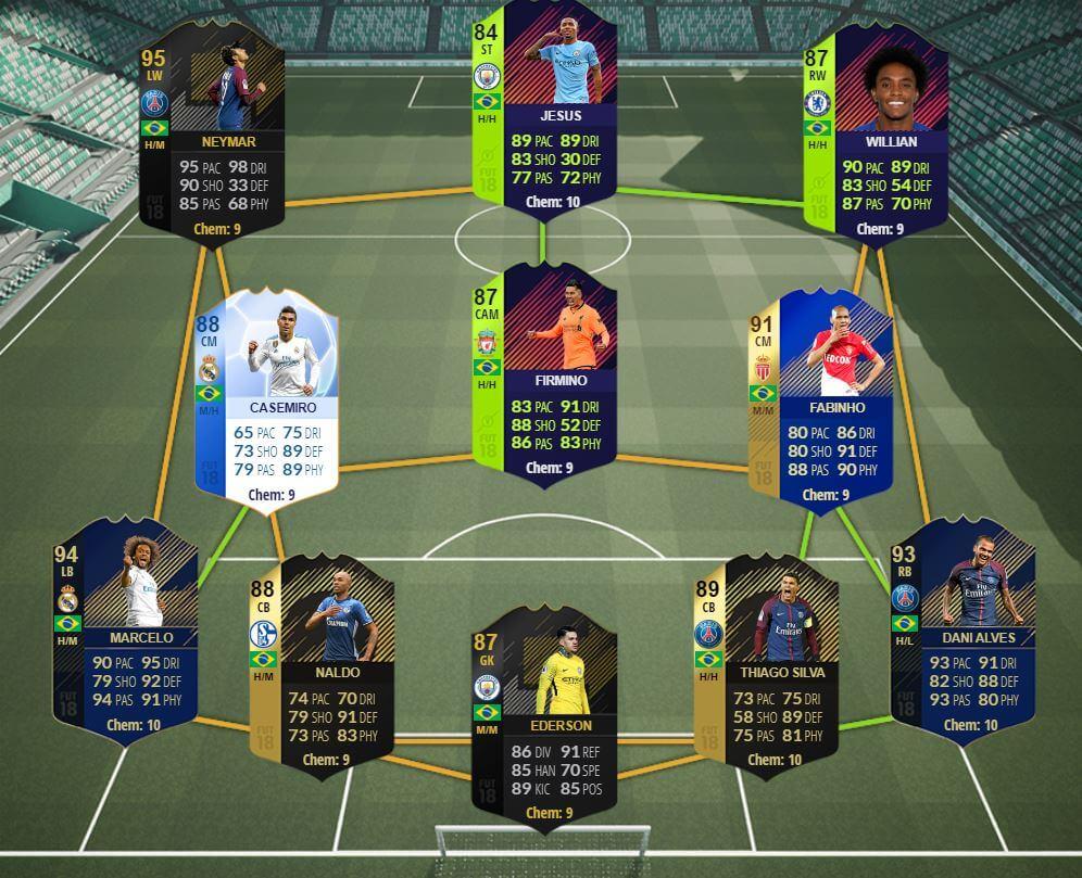 Selección de Brasil en FIFA 18 Ultimate Team