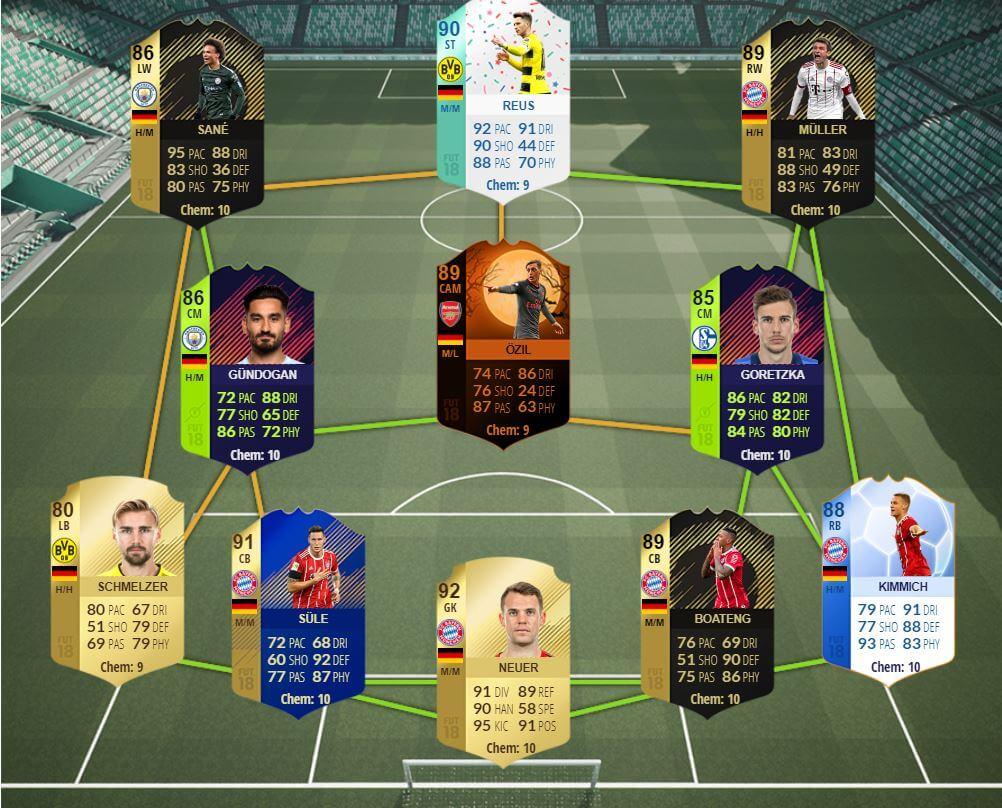 Selección de Alemania en FIFA 18 Ultimate Team