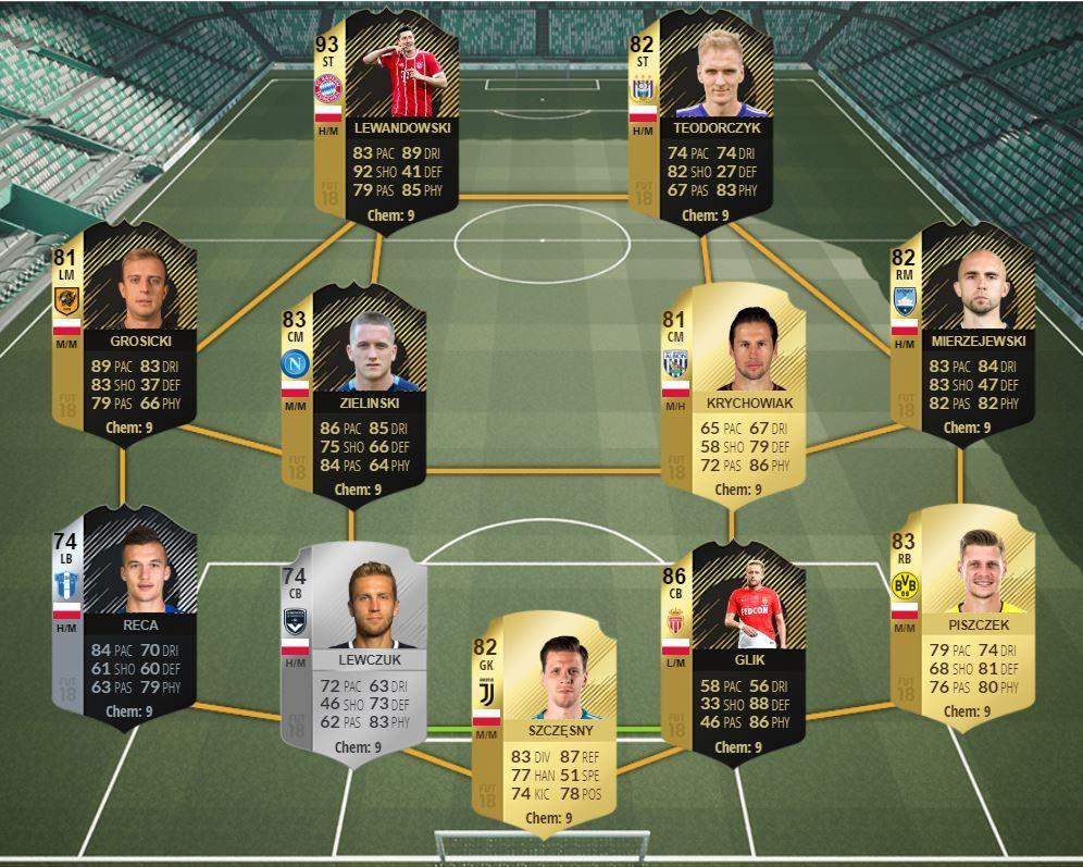 Selección de Polonia en FIFA 18 Ultimate Team
