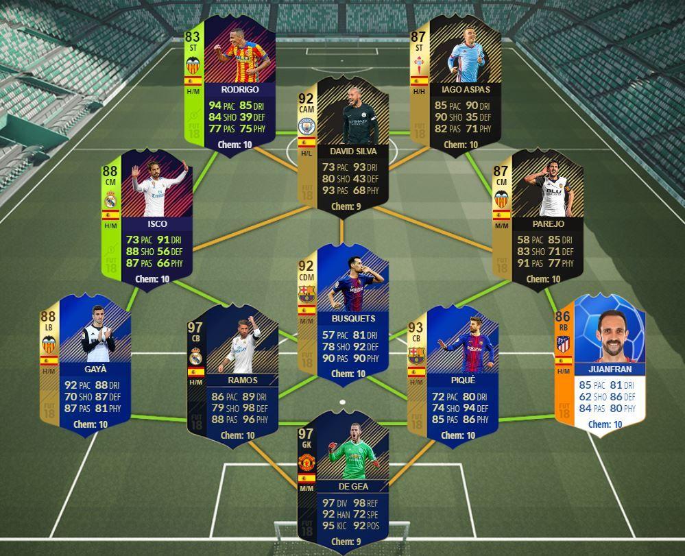 Selección de España en FIFA 18 Ultimate Team