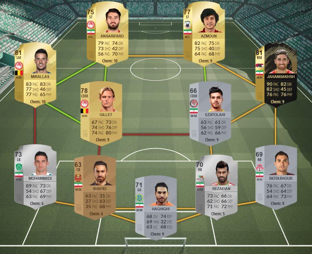 Selección de Irán en FIFA 18 Ultimate Team