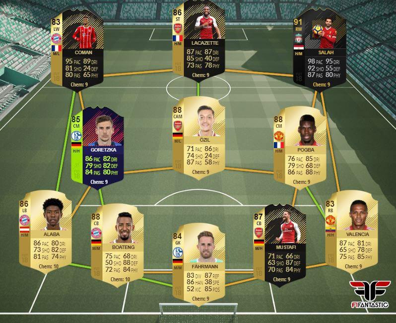 Híbrido Premier League y Bundesliga para la Jornada de FUT Champions de FIFA 18
