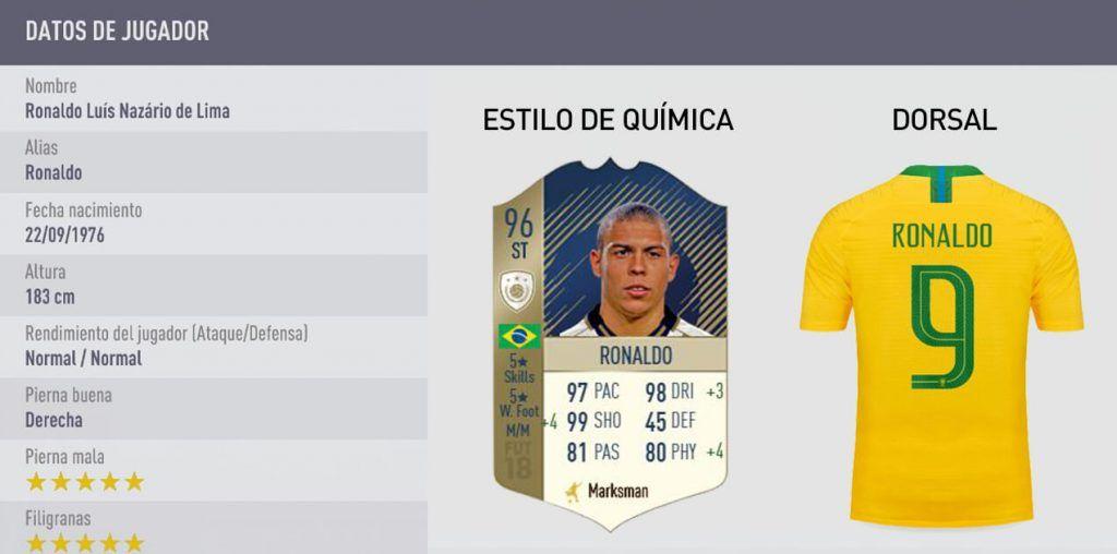 Estadísticas Ronaldo Nazario 96 FIFA 18 Ultimate Team