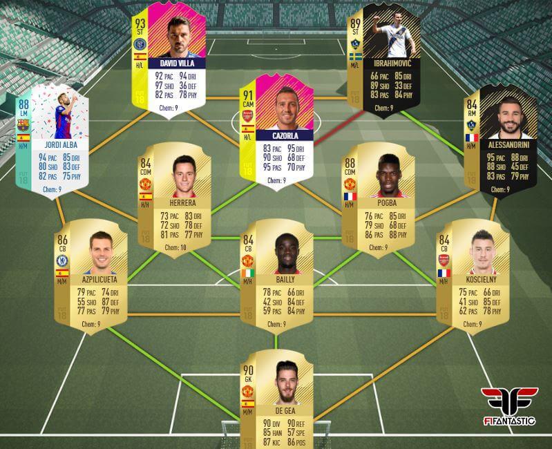 Híbrido chetado de tres ligas con Villa e Ibrahimovic para FIFA 18 Ultimate Team