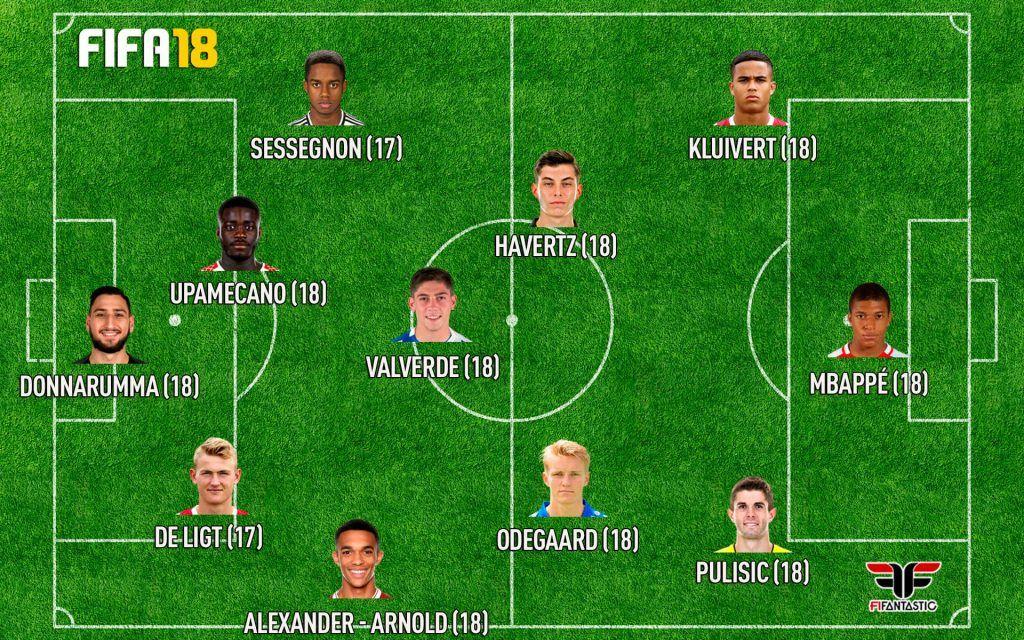 Mejor equipo joven modo Carrera de FIFA 18