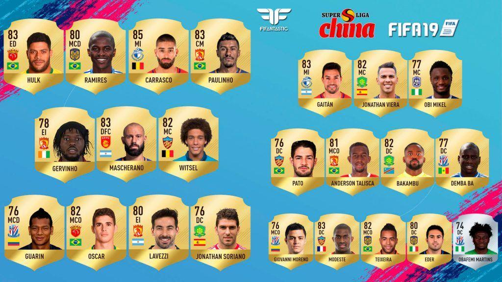 Los mejores jugadores de la Liga China