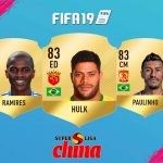 Descubre a los mejores jugadores de la Liga China