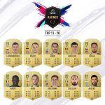 Los mejores Ratings de FIFA 19: 20 al 11