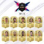 Los mejores Ratings de FIFA 19: 10 al 1