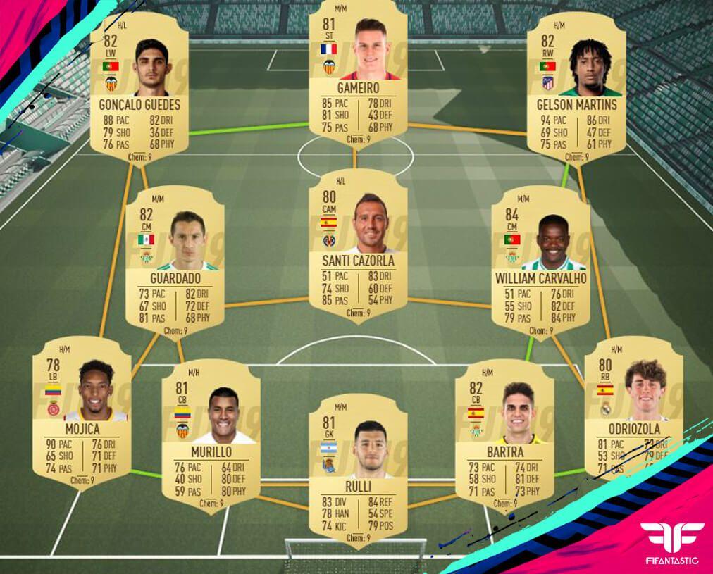 Plantilla barata de la Liga Santander para FIFA 19 Ultimate Team