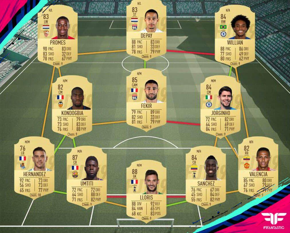 Equipo para la Jornada de FUT Champions de FIFA 19