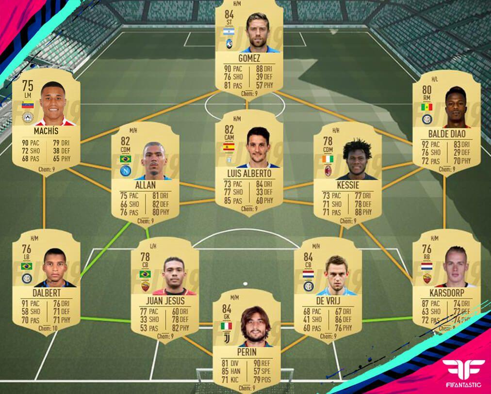 Plantilla de la Serie A para FIFA 19 Ultimate Team