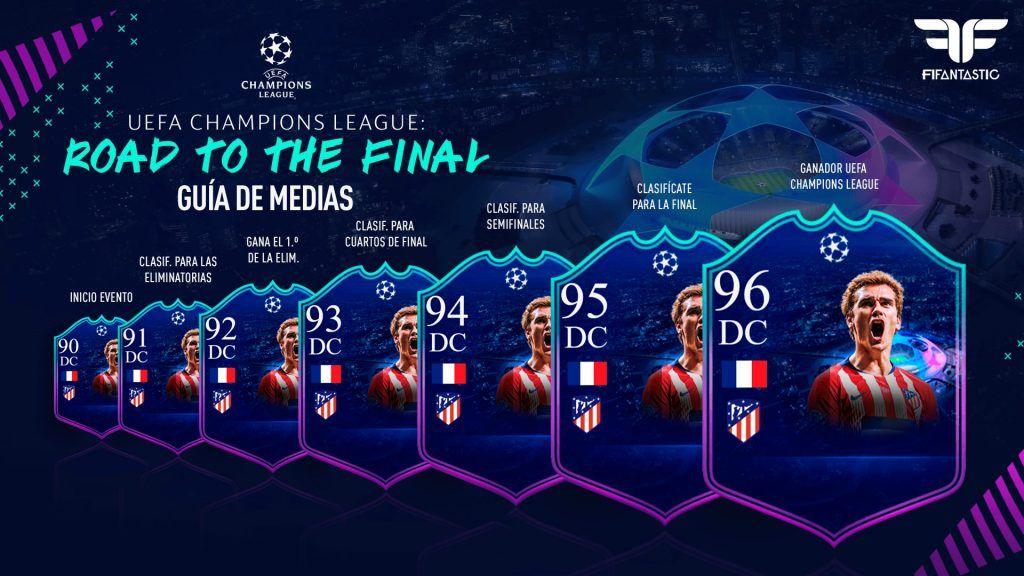 Medias de las cartas UCL: Road to the Final de FIFA 19 Ultimate Team
