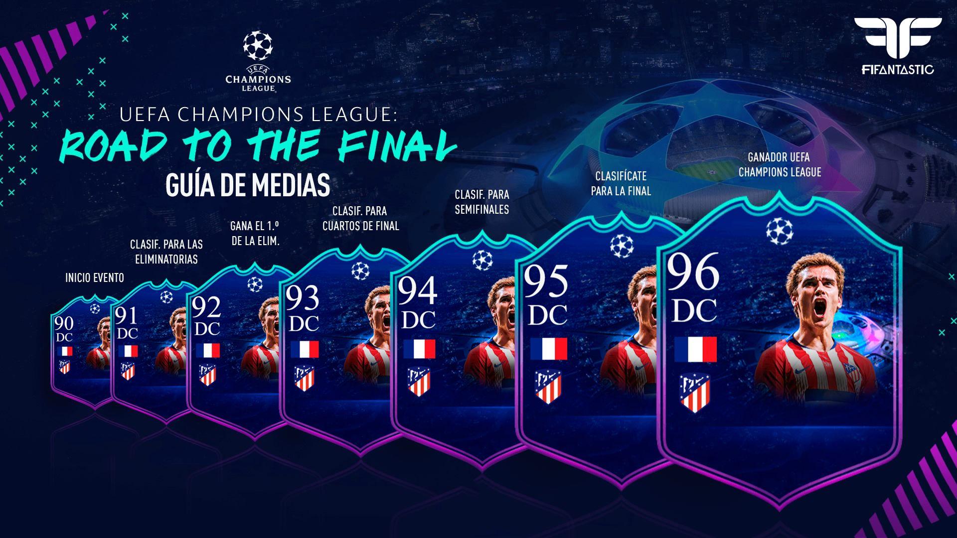 Medias De Las Cartas UCL Road To The Final De FIFA 19