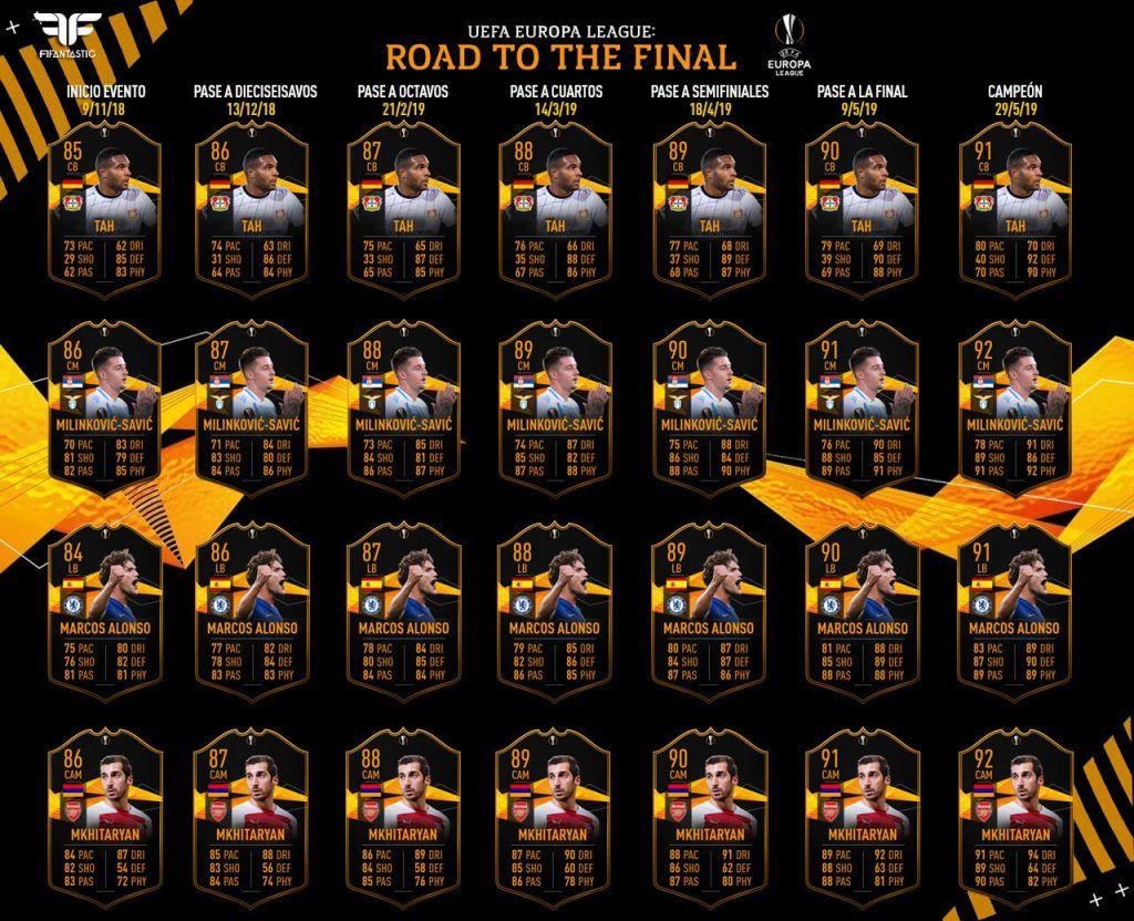 Medias de las cartas dinámicas de la Europa League en FIFA 19 Ultimate Team