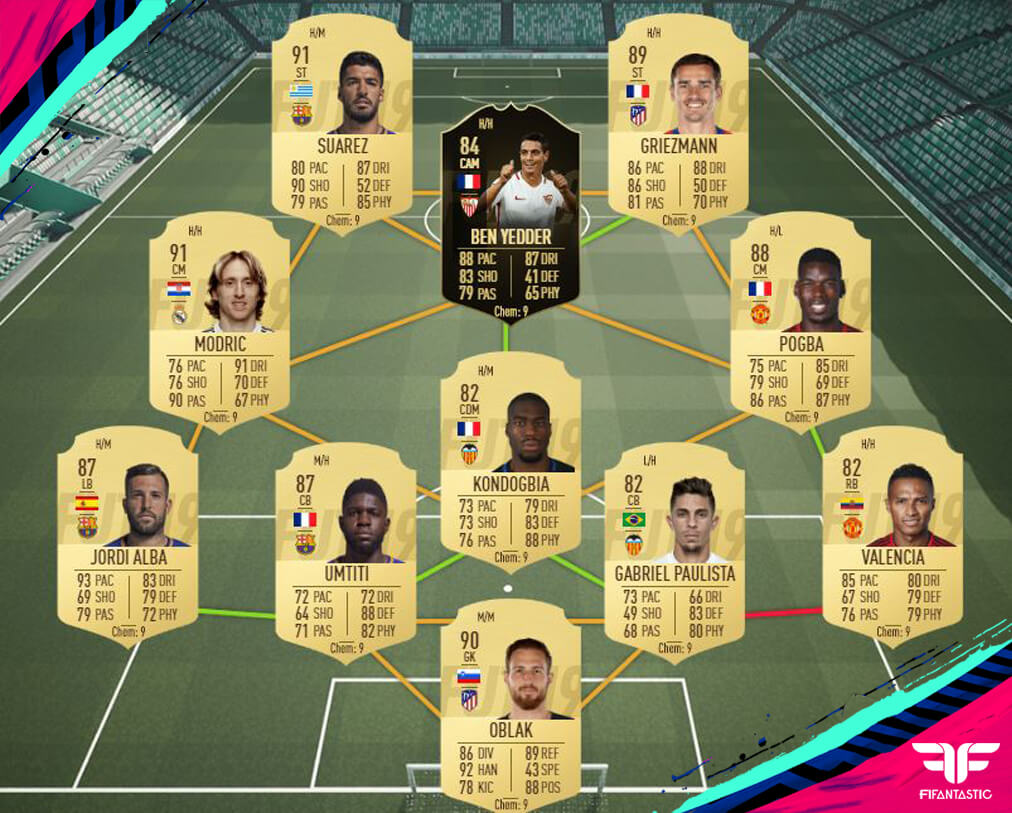 Plantilla para FUT Champions de FIFA 19