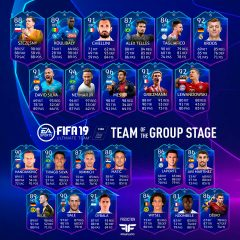 FUT 19. Predicción del Team of the Group Stage