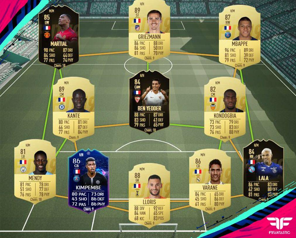 Plantilla de franceses para FUT Champions FIFA 19