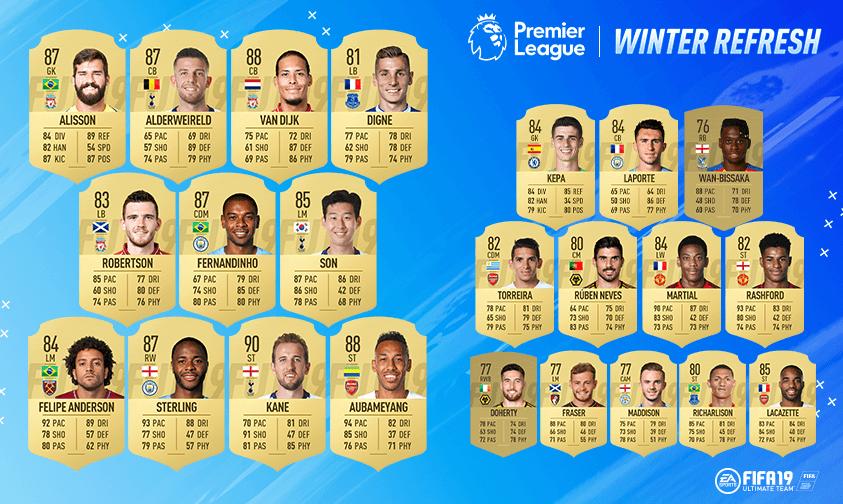 Winter Refresh de la Premier League FIFA 19 Ultimate Team