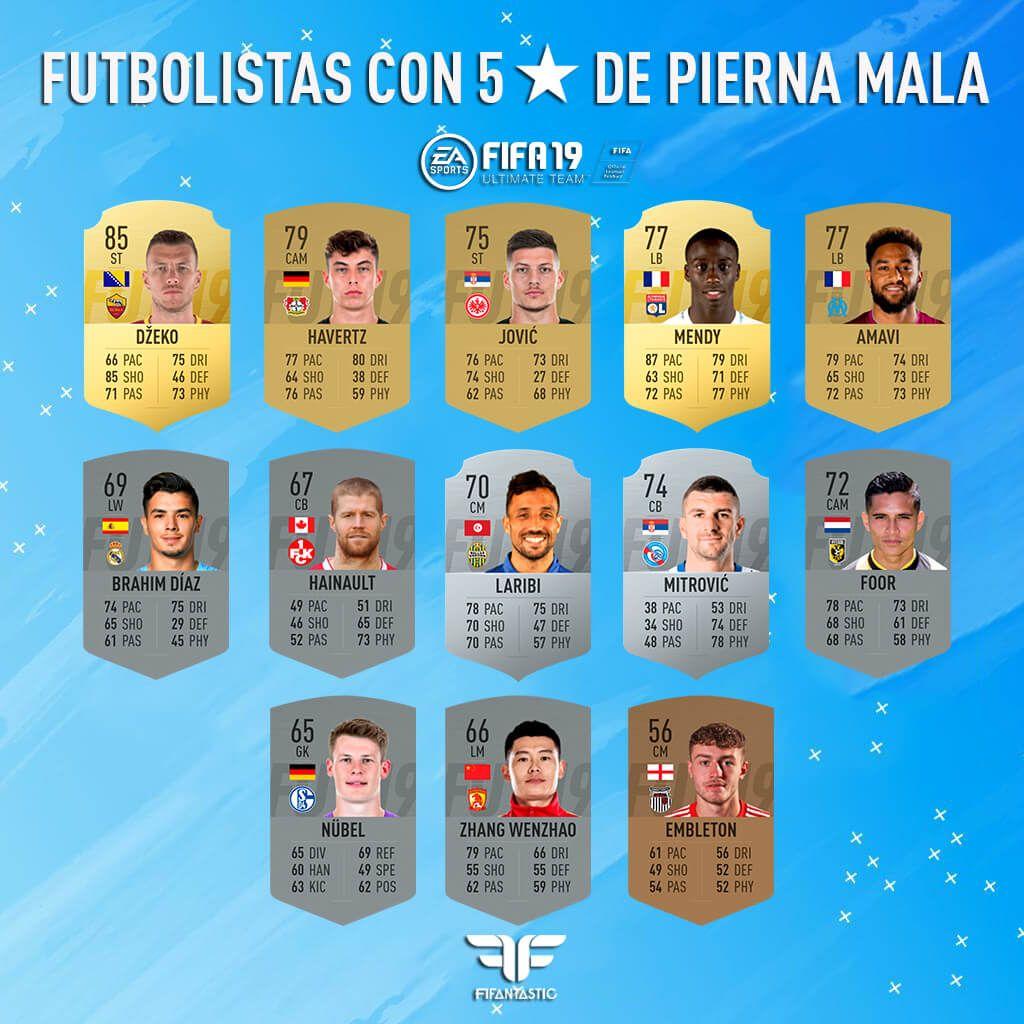 Actualización de skills y pierna mala de FIFA 19