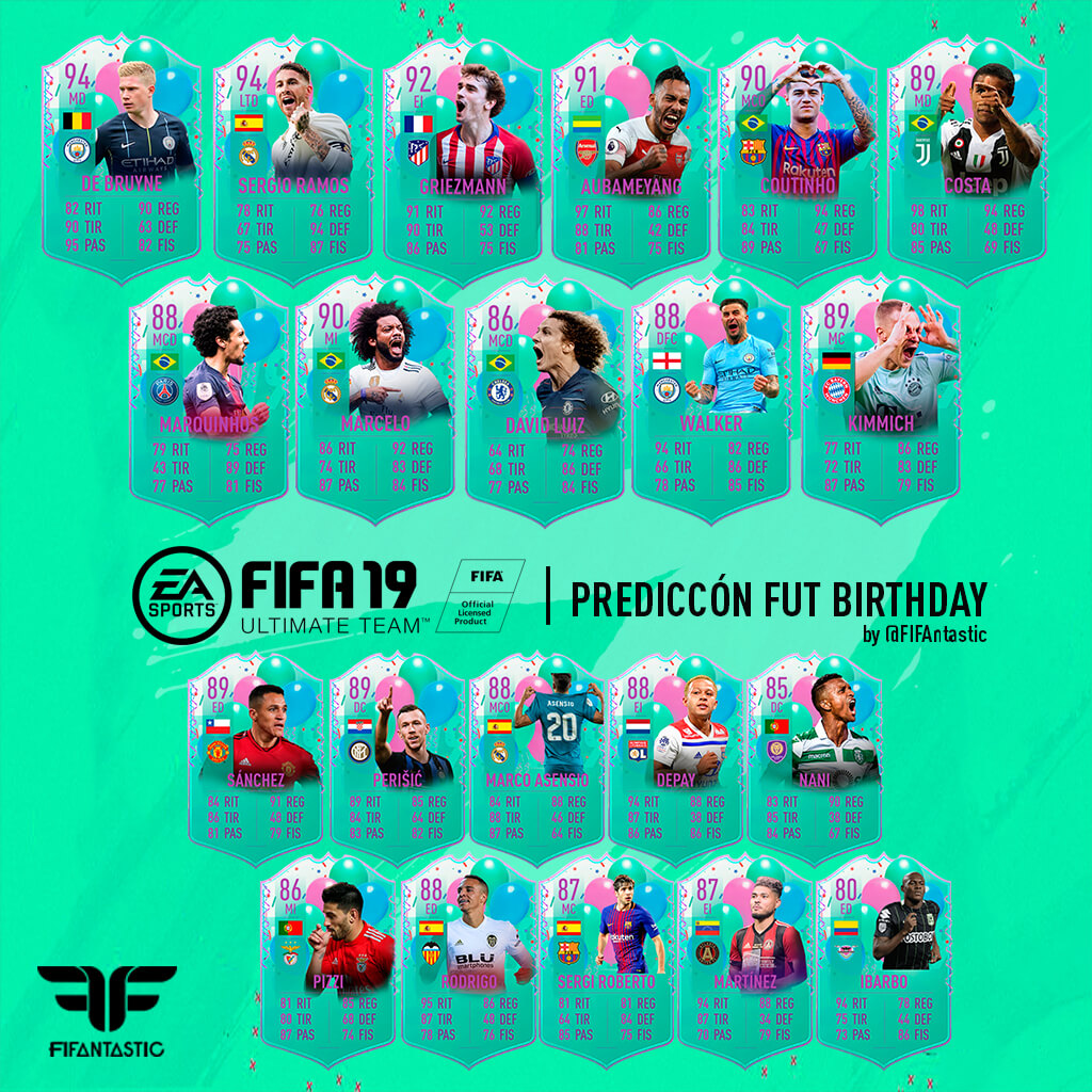 Predicción del equipo de FUT Birthday FIFA 19 Ultimate Team