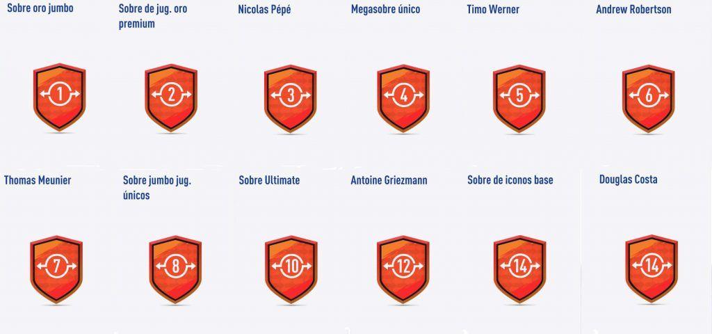 Premios Ocasiones de Trueque de abril FIFA 19 Ultimate Team