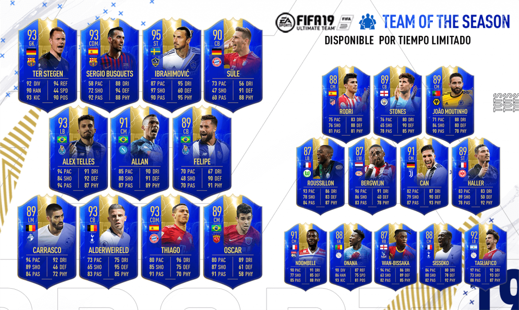 Team of the Season Most Consistent FIFA 19 Ultimate Team