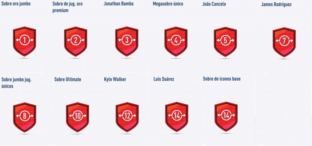 Premios Ocasiones de Trueque de mayo de FIFA 19 Ultimate Team