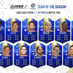 FUT 19. Team of the Season de la Eredivisie