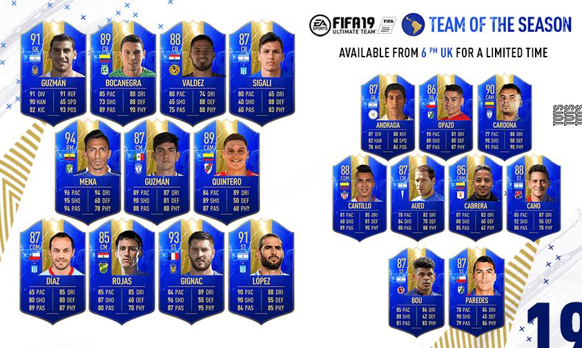 Team of the Season Latam FIFA 19 Ultimate Team