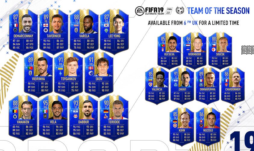 Team of the Season Resto del Mundo FIFA 19 Ultimate Team