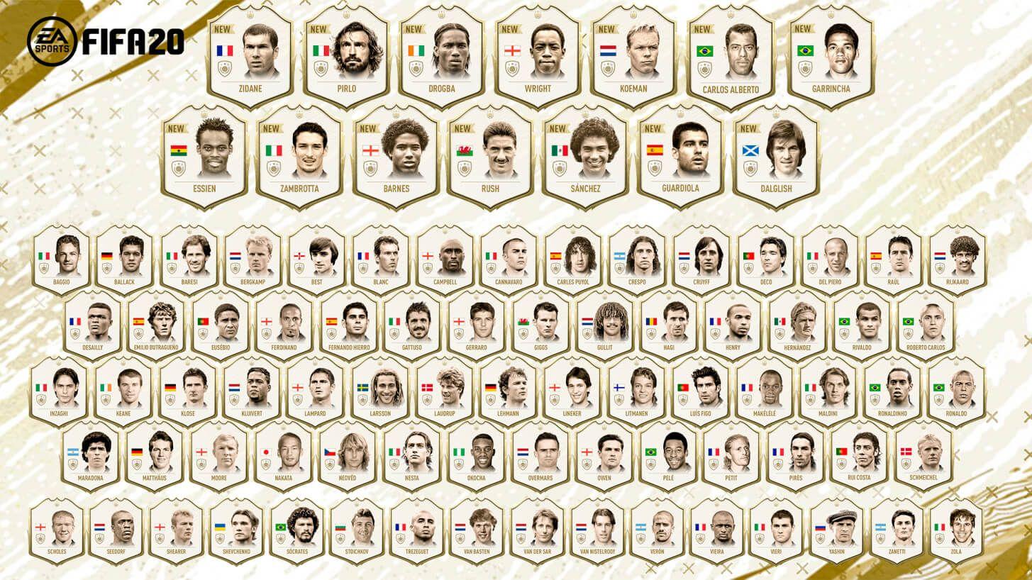 Listado Iconos de FIFA 20
