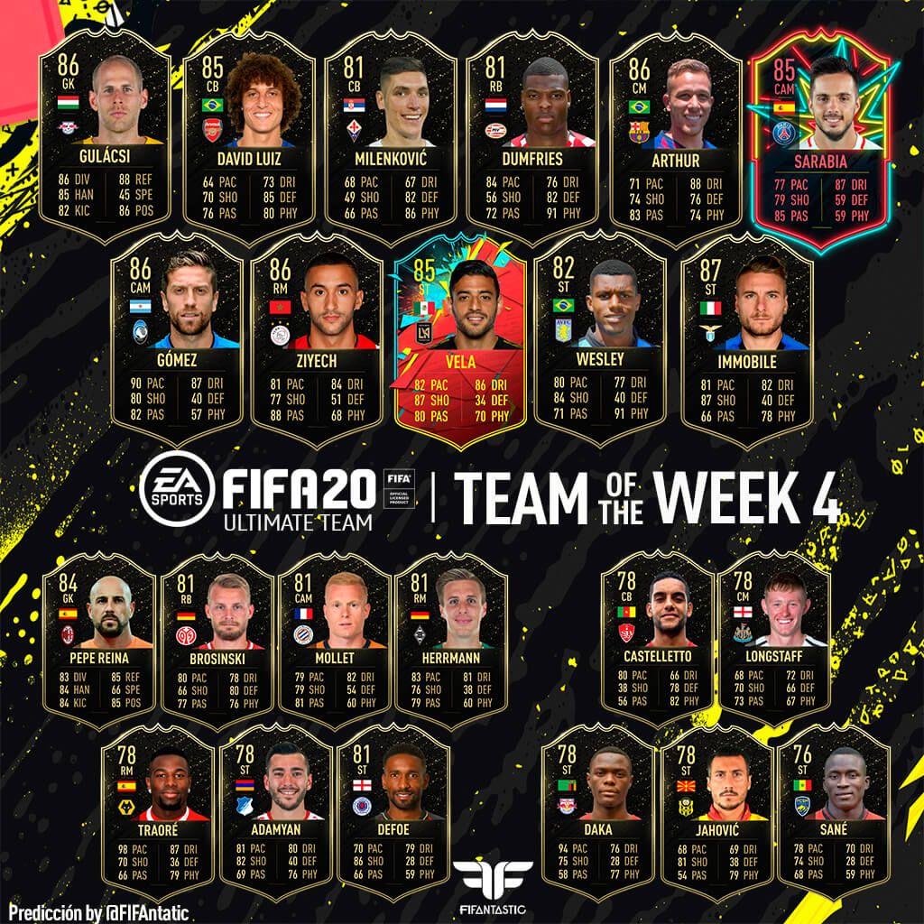 Predicción del TOTW 4 de FIFA 20