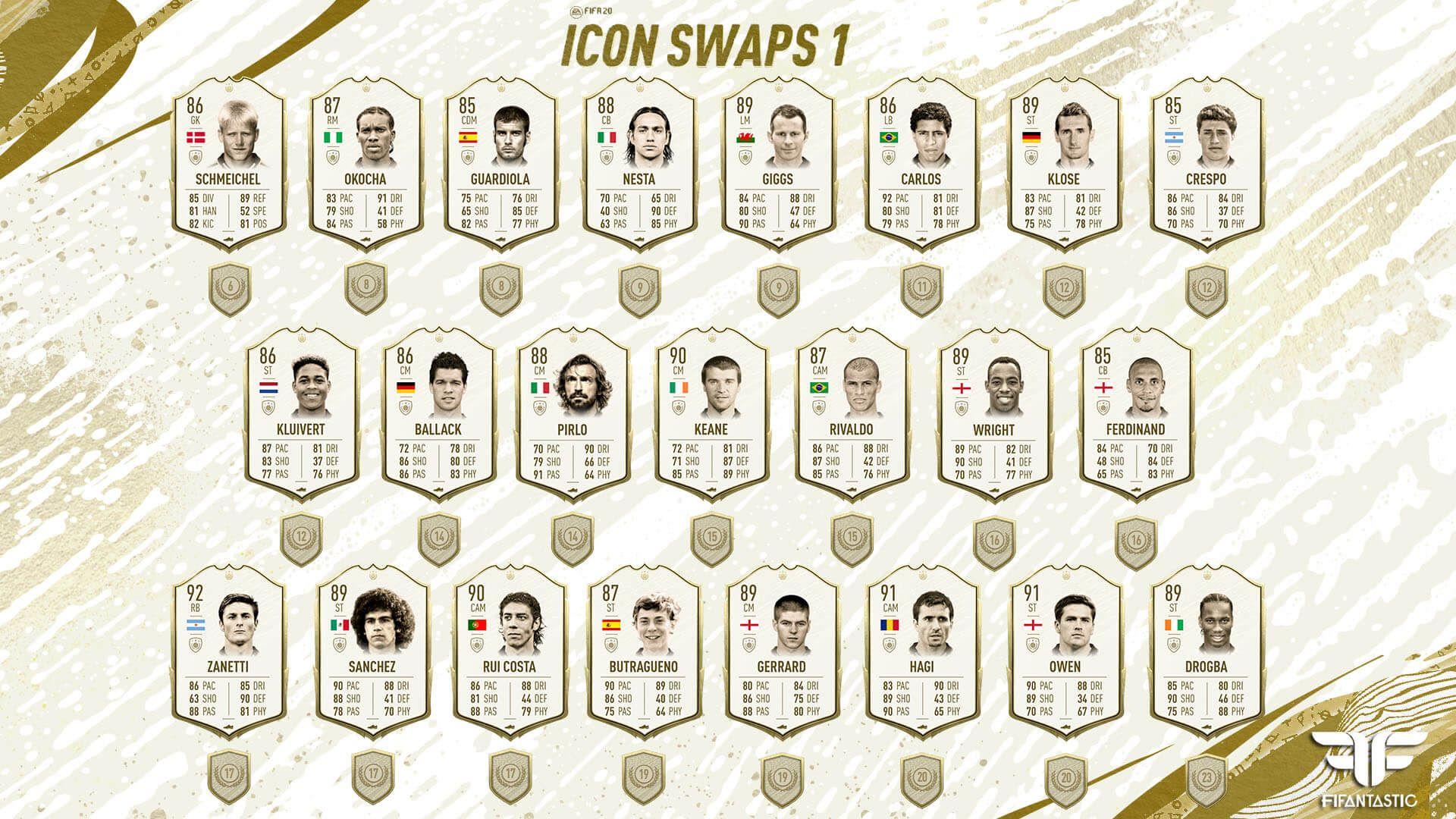 Grupo uno de los Trueques de Icono de FIFA 20 Ultimate Team