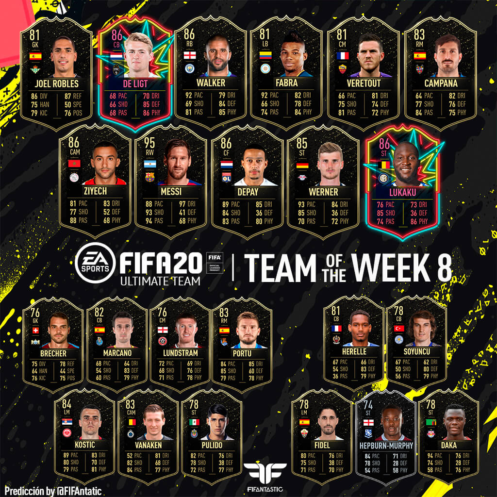 Predicción del TOTW 8 de FIFA 20 Ultimate Team