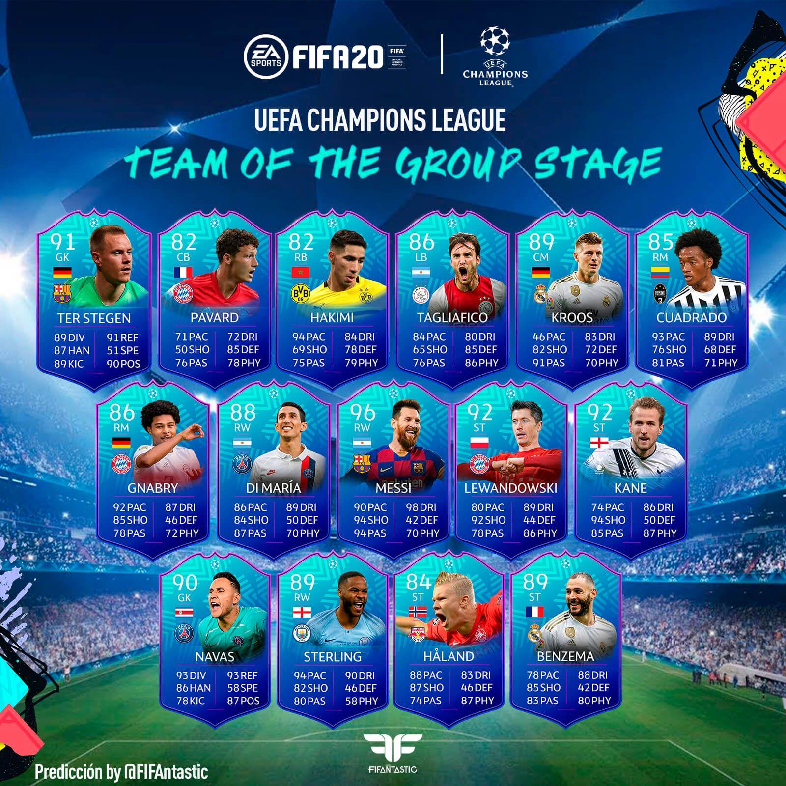 Predicción del TOTGS de FIFA 20 Ultimate Team
