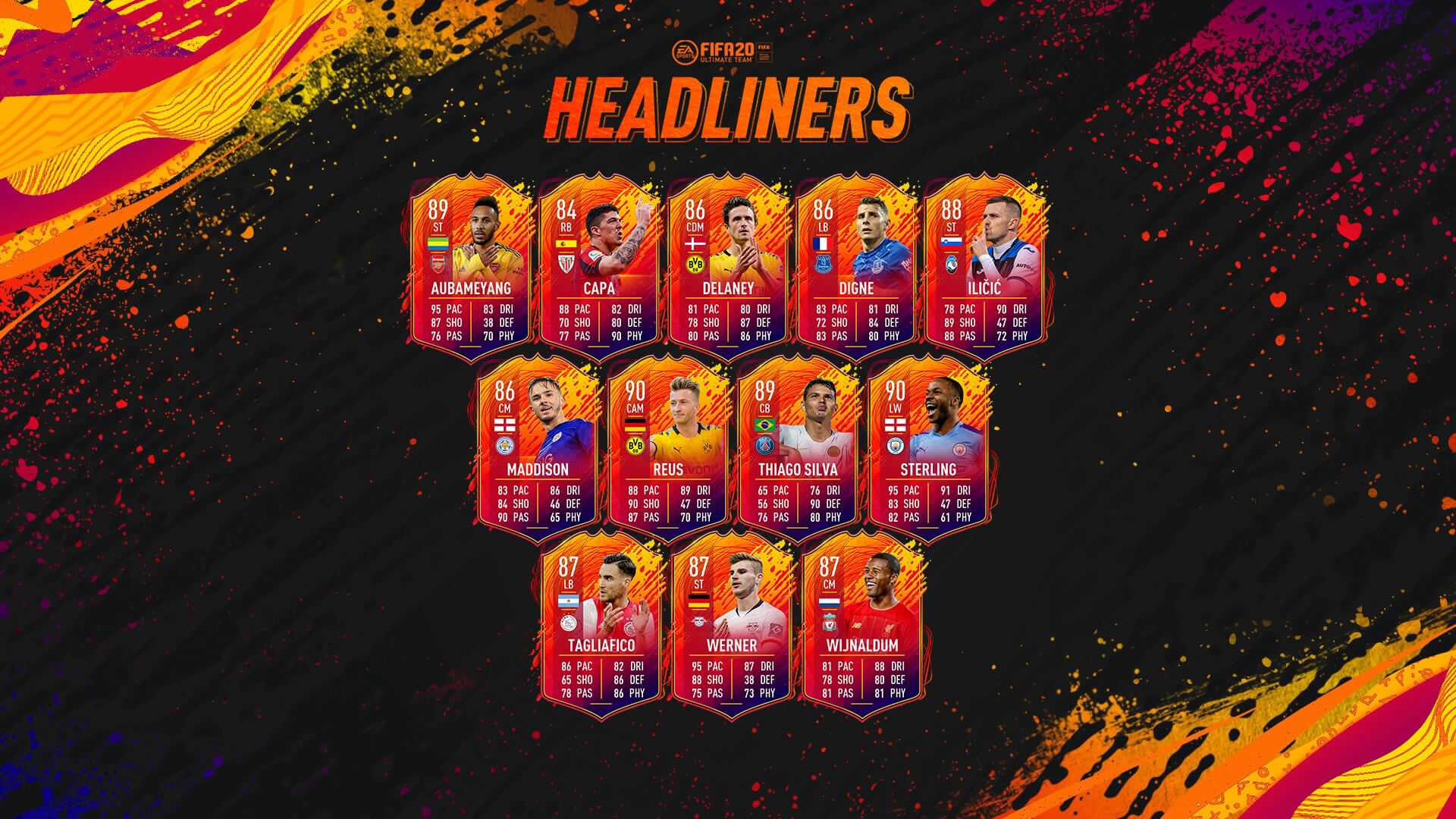 Segundo equipo de Headliners de FIFA 20 Ultimate Team