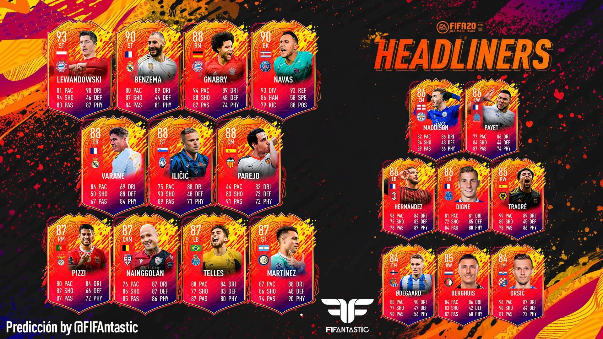 Predicción de los Headliners de FIFA 20