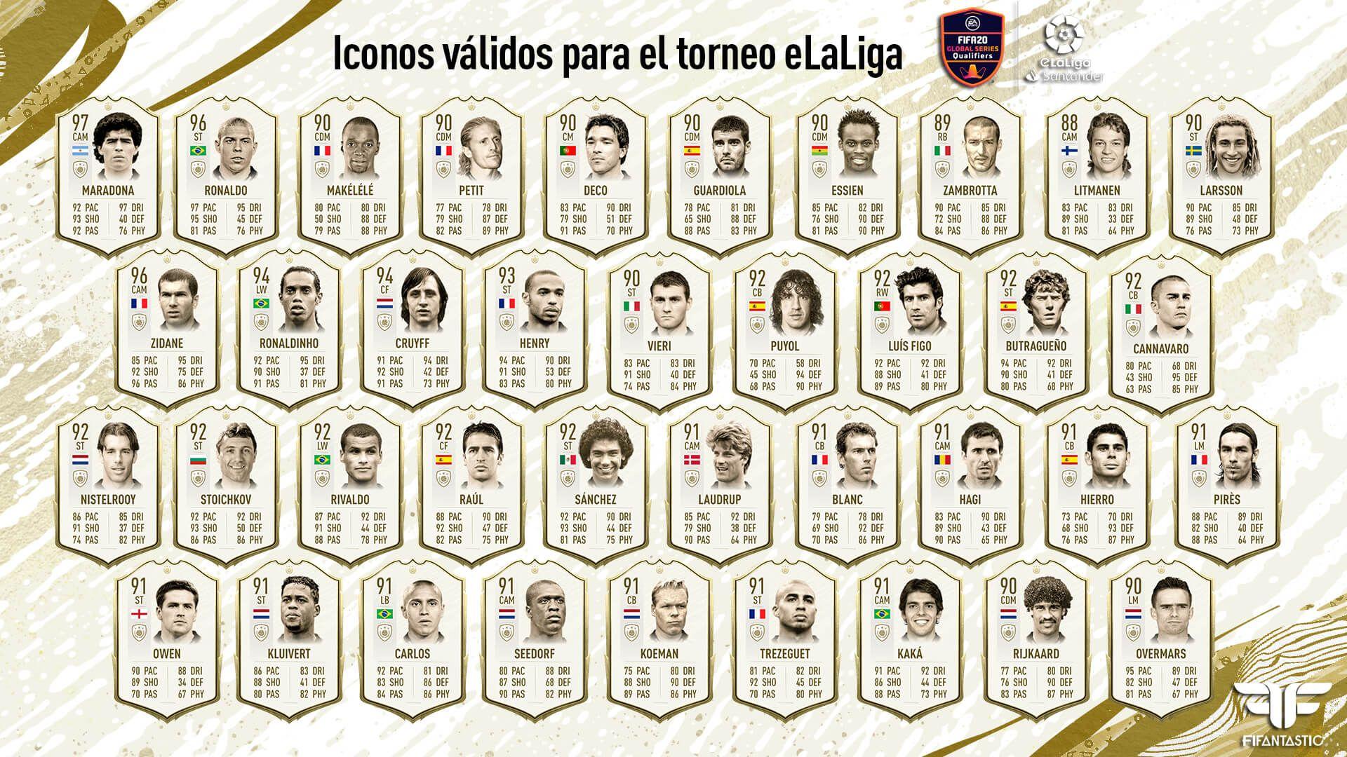 Iconos torneo eLaLiga FIFA 20