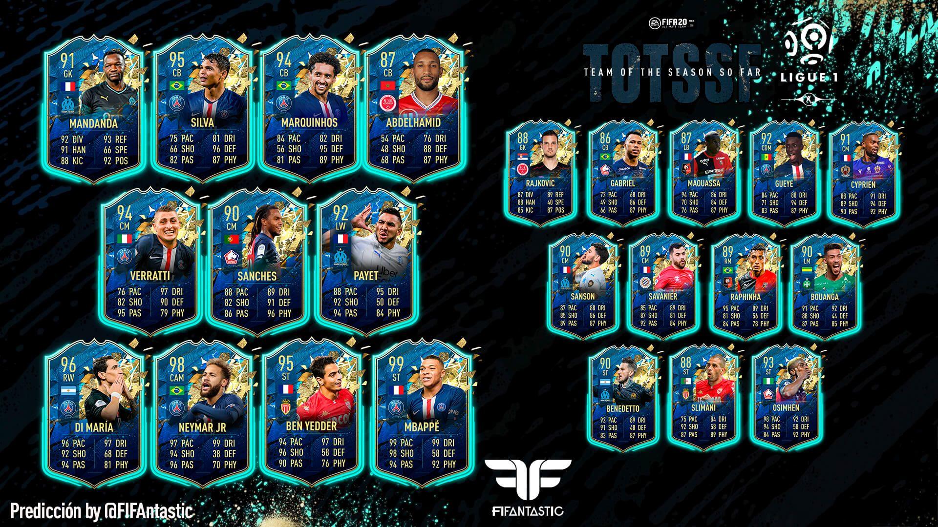 Predicción del TOTSSF de la Ligue 1 de FIFA 20 Ultimate Team