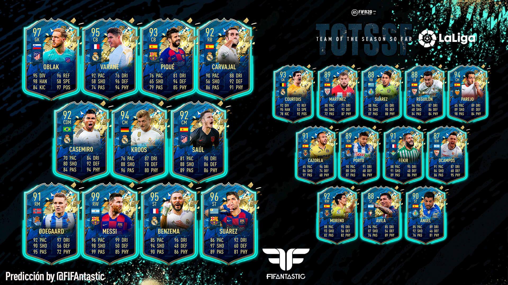 Predicción del TOTSSF de La Liga FIFA 20 Ultimate Team