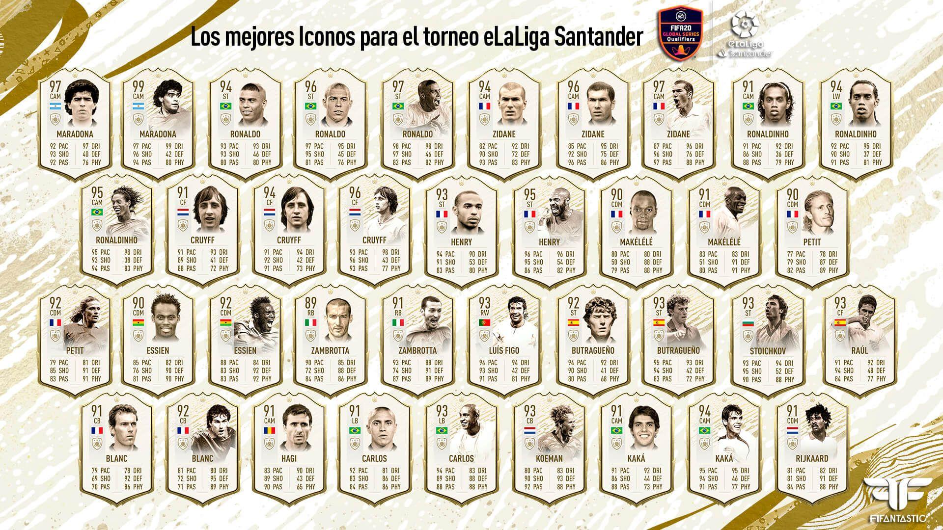 Los mejores Iconos para el torneo de eLaLiga Santander de FIFA 20