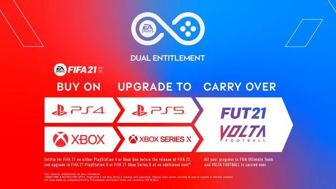 Dual Entitlement FIFA 21
