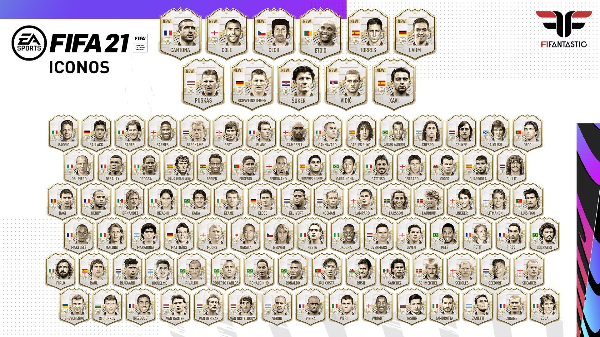 Iconos de FIFA 21 Ultimate Team