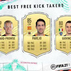 FIFA 21. Los mejores tiradores de faltas