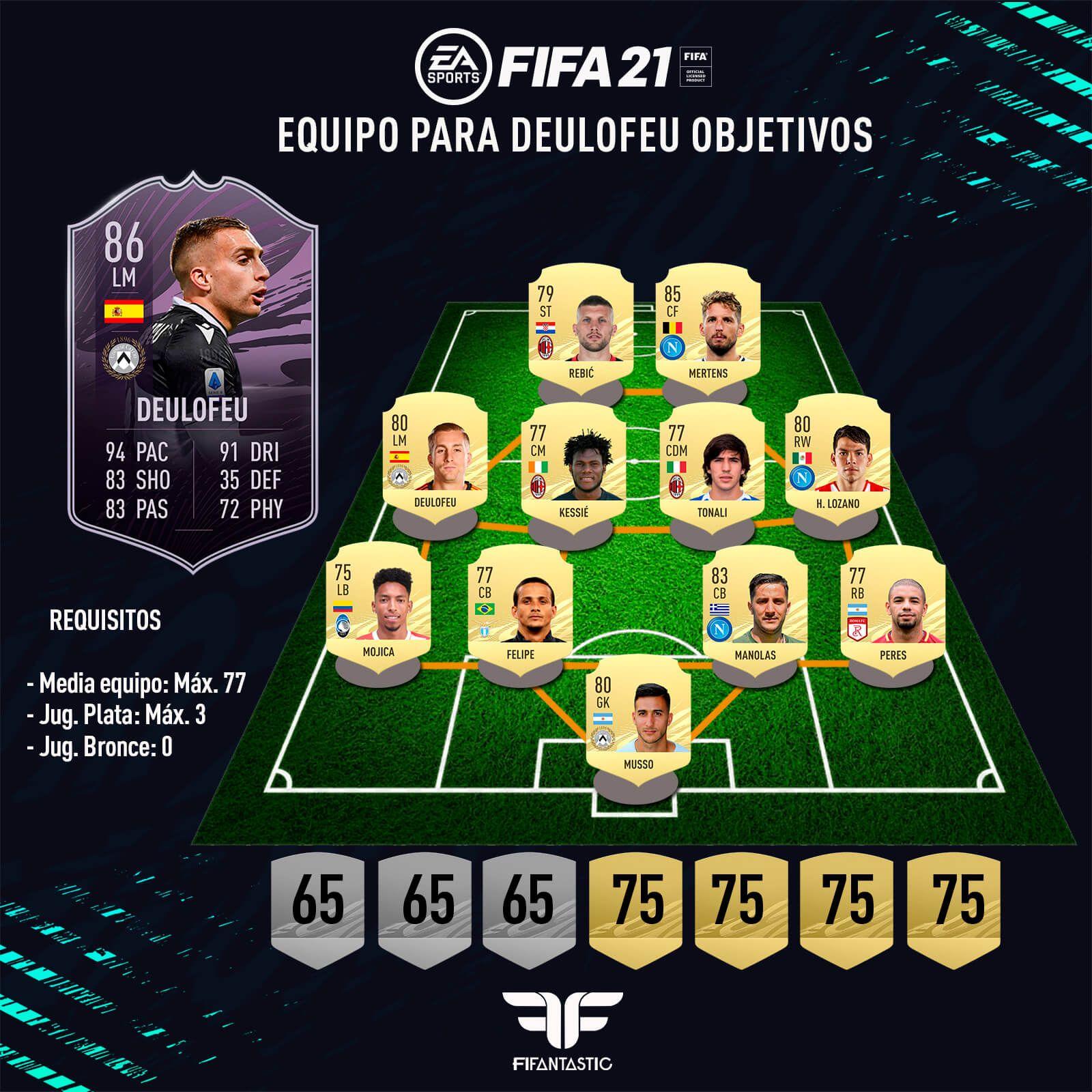 Equipo para Deulofeu Objetivos de FIFA 21 Ultimate Team