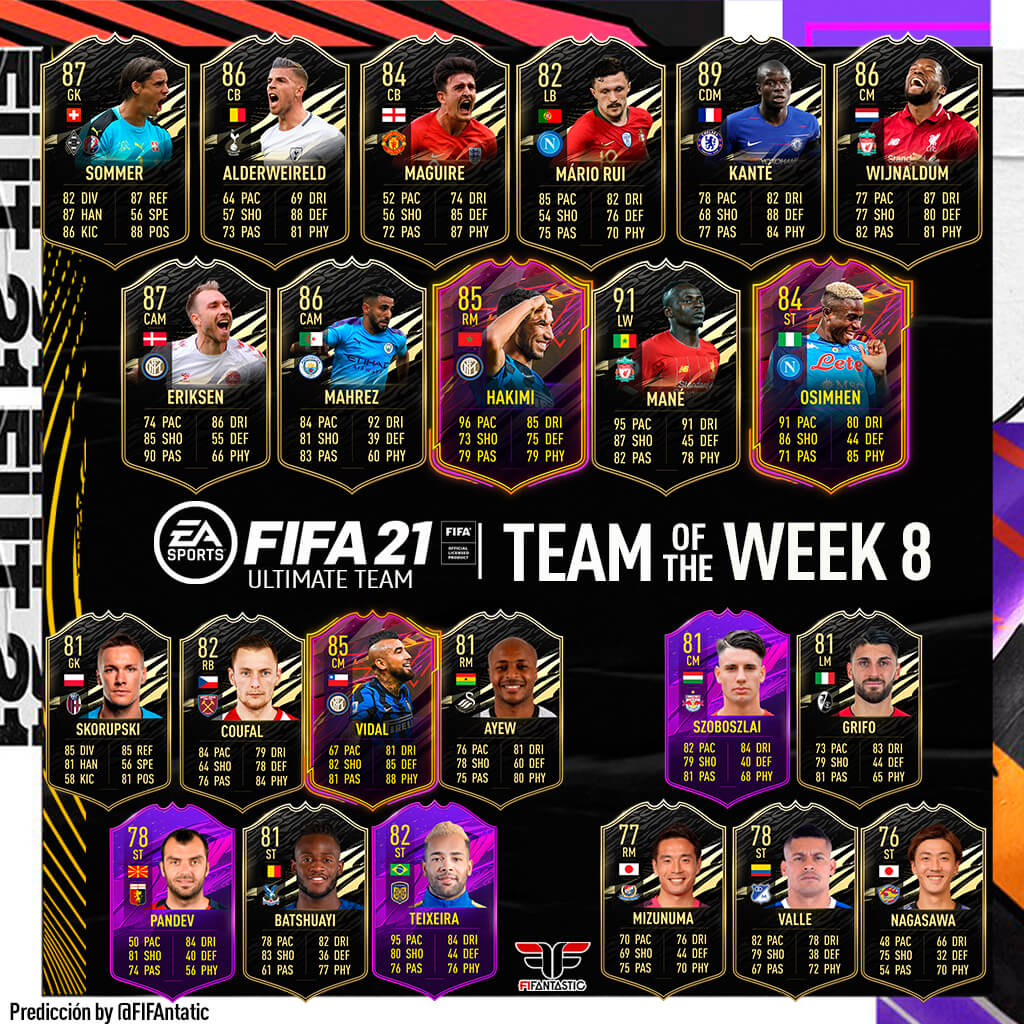 Predicción del TOTW 8 de FIFA 21